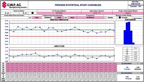 cpk level chart